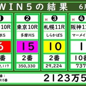 本日のWIN5の結果(6/20)
