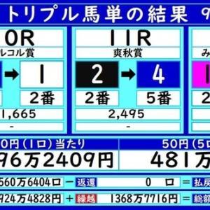 大井トリプル馬単の結果(9/18)