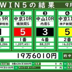 本日のWIN5の結果(9/26)