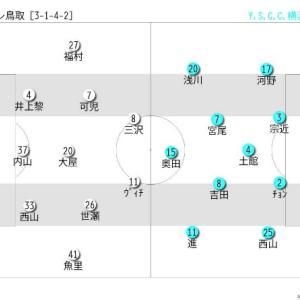 2019明治安田生命J3リーグ第1節 Y.S.C.C.横浜vsガイナーレ鳥取【相手を観るということ】
