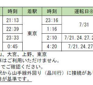 夜行新幹線「やまびこ」が走るそうです