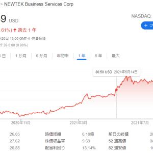先週は NEWT(ニューテック・ビジネス・サービス) を購入しました!
