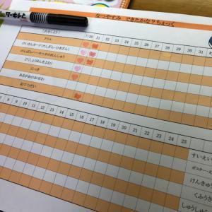 夏休みの宿題チェック表