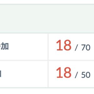 マジカルトイボックス第49回イベント申込み状況(2019/10/20)