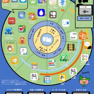 【改訂版】AAC(拡大代替コミュニケーション)アプリホイール