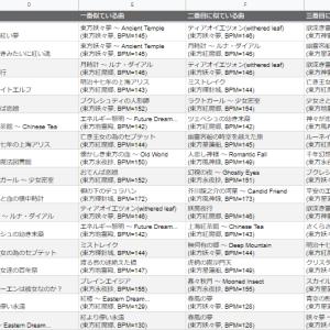 付録:東方プロジェクト原曲の、テンポの似た曲データベースを作ってみた