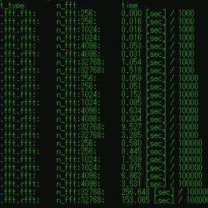 np.fft.fftとnp.fft.rfftの処理速度の比較