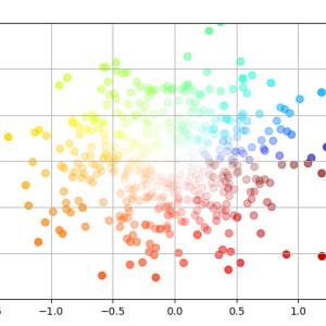 matplotlib の散布図の色・アルファ値(透明度)を滑らかにグラデーションさせる(cmap利用)
