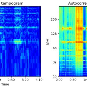LibROSA:音楽のBPM・テンポ分析に便利なテンポグラムを数行で実装