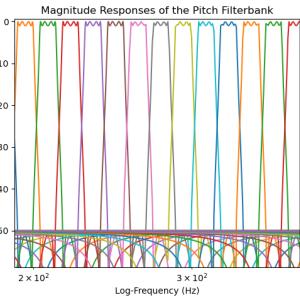 Python:半音ごとに音高を抽出するIIRフィルタバンクの作成と使い方 (librosa.filters.semitone_filterbank)