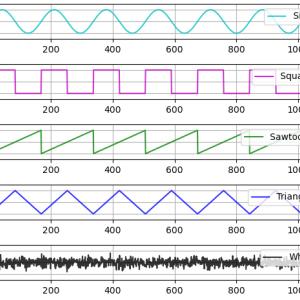 Pythonでゲーム音楽(チップチューン)の基本波形を生成(サイン波,矩形波,のこぎり波,三角波,白色雑音)