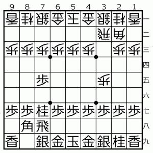 【将棋】将棋の定跡書はどうしてあんなに難しいのか?(定跡書を味わい尽くすために)
