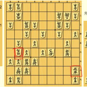 脇システム実戦編②(~矢倉崩しの手筋のオンパレード~)