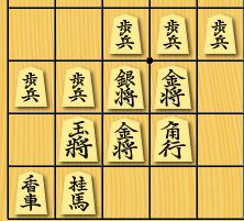 矢倉囲いの種類について 解説