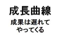 【株・FX勉強】「成功曲線」を知り「諦めない思考」をつくる