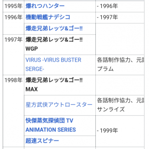 アニメ制作会社XEBEC(ジーベック)がサンライズ傘下へ