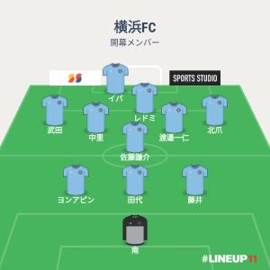 2019年J2第2節 横浜FC対モンテディオ山形 観戦前殴り書きメモ