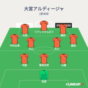 2019 J2 2節 大宮アルディージャ対FC琉球 殴り書きメモ