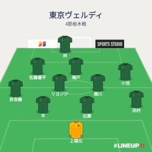 2019 J2 4節 東京ヴェルディ対栃木SC メモ