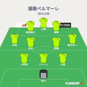2019 J1リーグ4節 湘南ベルマーレ対ベガルタ仙台 メモ
