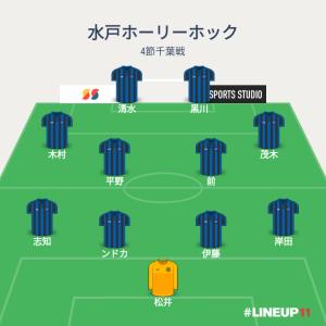 2019 J2 4節 水戸ホーリーホック対ジェフ千葉