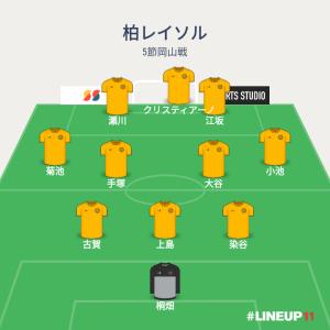 2019 J2リーグ 5節 柏レイソル対ファジアーノ岡山 メモ