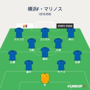 2019 J1リーグ 5節 横浜F・マリノス対サガン鳥栖 メモ