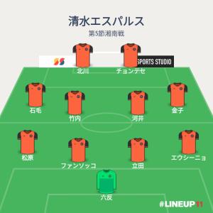 2019 J1リーグ5節 清水エスパルス対湘南ベルマーレ メモ