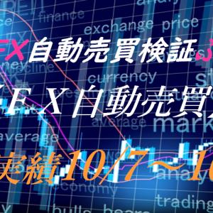 【FX自動売買】週間実績10/7~10/11(トライオートFX、CashRush、パーフェクトゲーム、オートシステム、無料EA)