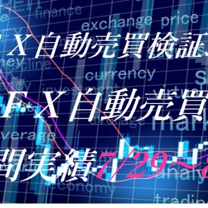 【FX】週間実績7/29~8/2(オートシステム、トライオートFX、CashRush、新規EA導入)