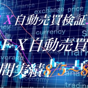 【FX自動売買】週間実績8/5~8/9(トライオートFX、CashRush、パーフェクトゲーム、新規無料EA)