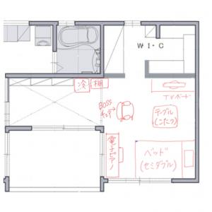 ACTUSの家具を検討した話