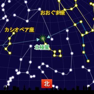 2021.1.22 一日一季語 三寒四温(さんかんしをん》【冬―天文ー晩冬】