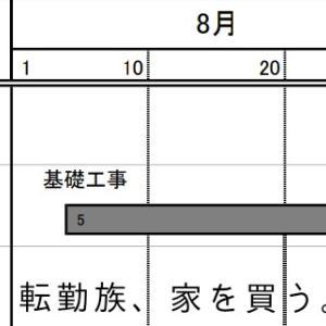 工程表。〜引渡しまでのスケジュール〜
