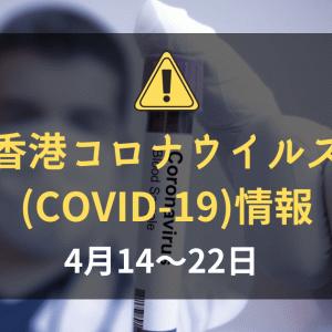 香港の新型コロナウイルス(COVID-19)の状況(2020年4月14~13日):