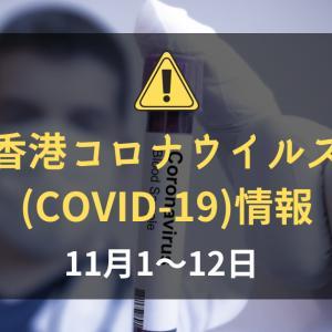 香港の新型コロナウイルス(COVID-19)の状況(2020年11月1~12日):