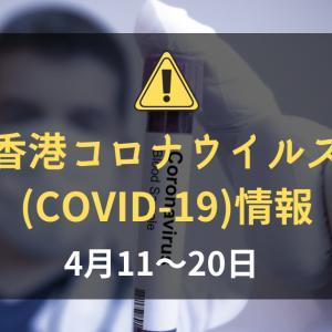 香港の新型コロナウイルス(COVID-19)の状況(2021年4月11~20日):香港市内で変異株感染者が発見される