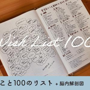 やりたいことリスト100を書いてみよう!【動画あり】