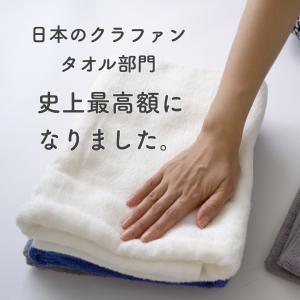 日本のクラファンのタオル史上最高額になりました!薄くてふわふわで綺麗色のTSUMUGUタオルの話。【動画あり】