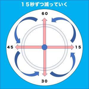 元水泳部が練習で使っていた絶対本数を忘れない数え方とは?