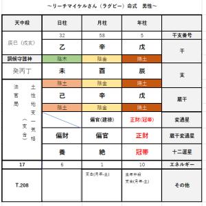 強さとナイーブさのラグビー日本代表 & 大運(2)