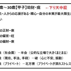 強さとナイーブさのラグビー日本代表 & 大運(3)