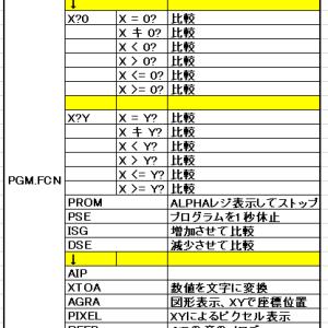 HP電卓(HP42S)をちょっと便利にNo2