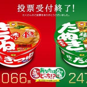 【武田鉄矢】「赤いきつね」CM41年でギネス世界記録