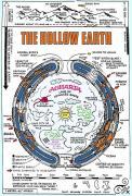 アガルタ:地球の中の宇宙