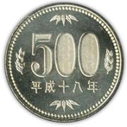 東京ワンコイングルメ(500円以下)